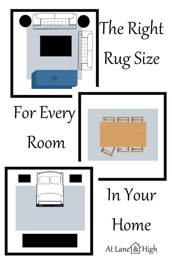 A pin for Pinterest on how to choose the right rug size.